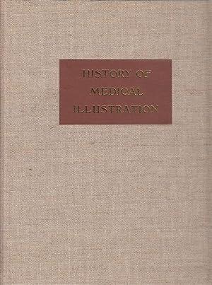 History Of Medical Illustration. From Antiquity To: HERRLINGER, ROBERT.
