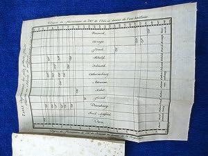 Histoire de l'Académie Royale Des Sciences. Année 1749. M.DCCXLIX. Avec les ...