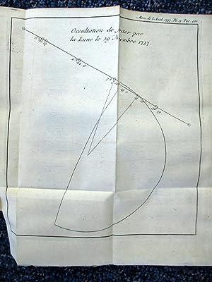 Suite des Mémoires de Mathématique et de Physique, 1737 tires des registres de l &#...