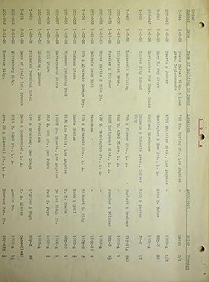 Gladding, McBean tropico division orders (Volume: 1926-1929)