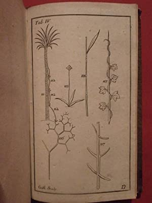 Philosophia botanica: Caroli Linnaei (Linnée)