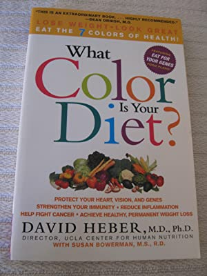 What Color Is Your Diet? The 7 Colors Of Health