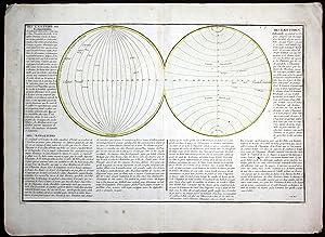 "Des Latitudes et Longitudes"" - latitude longitude: Clouet, Jean Baptiste"