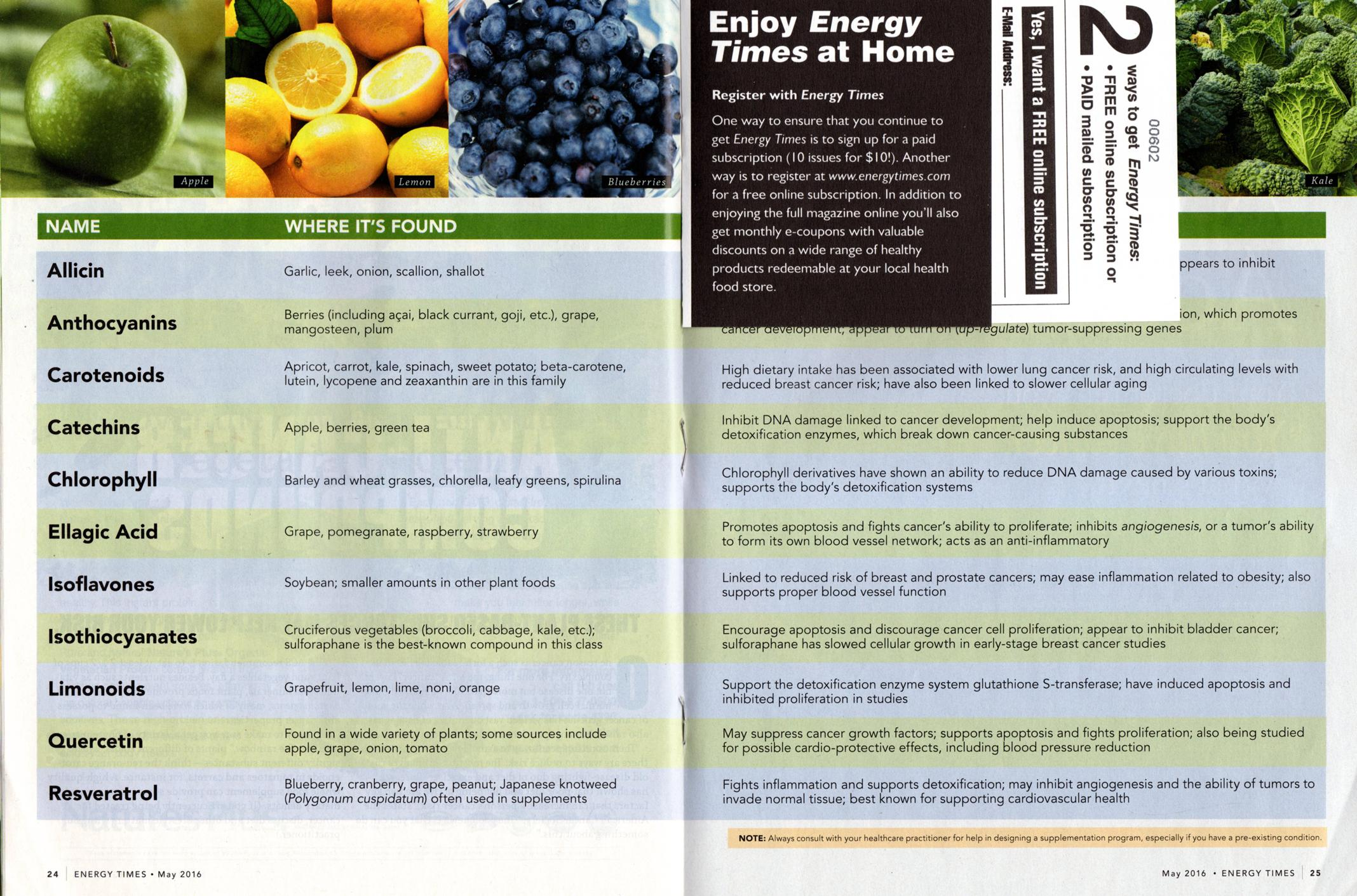 Energy Times - May, 2016  Enhancing Your