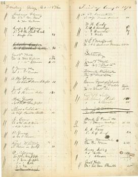 Accounting Ledger, 1872 - 1873.: Bennington Mfg Co., A. B. Valentine, C. A. Pierce & Co., Cooper & ...