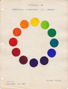 Spectrum Intensities in Circle (Problem IV).: Kondo, Fumiko.
