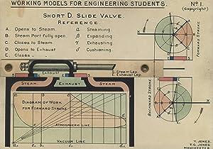 Notes on slide valve models. Fourth edition: JONES, T[HOMAS] and T[HOMAS] G[ILBERT] JONES