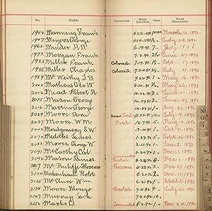 Manuscript pocket register of prisoners: Nebraska State Penitentiary)