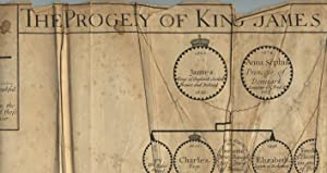 The progeny of King James the First