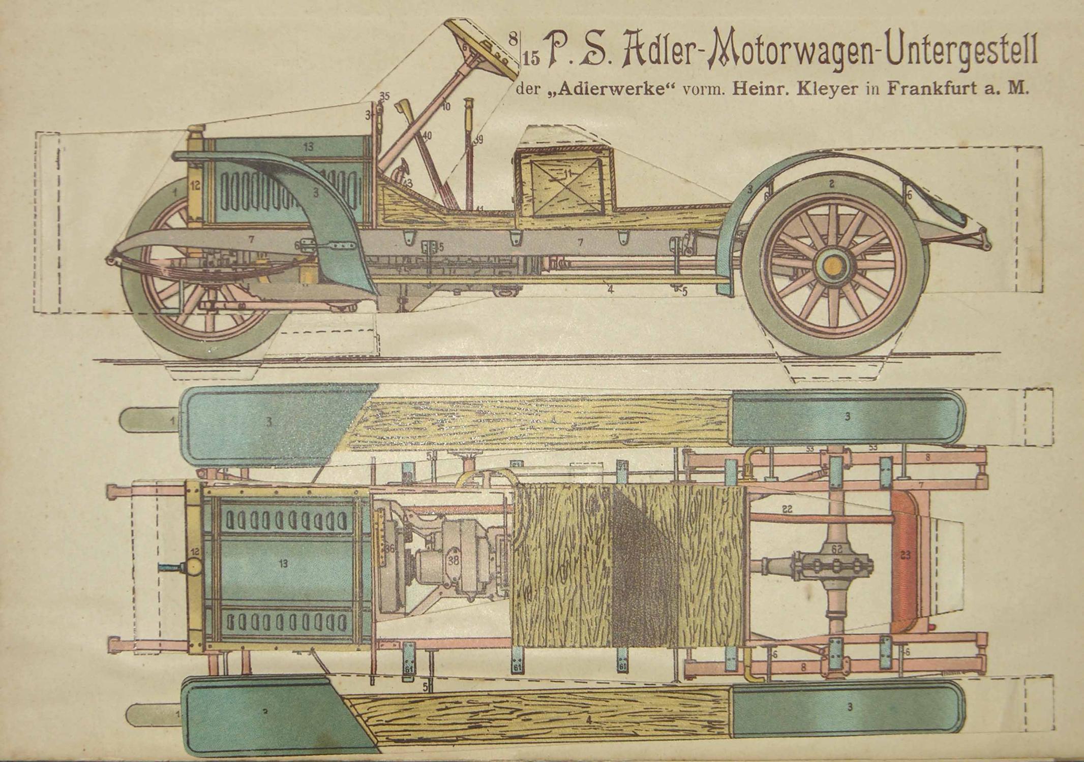 Hufbeschlag und Wagenbau. Ein praktisches Handbuch für: HÄNTZSCHEL-CLAIRMONT, W. und