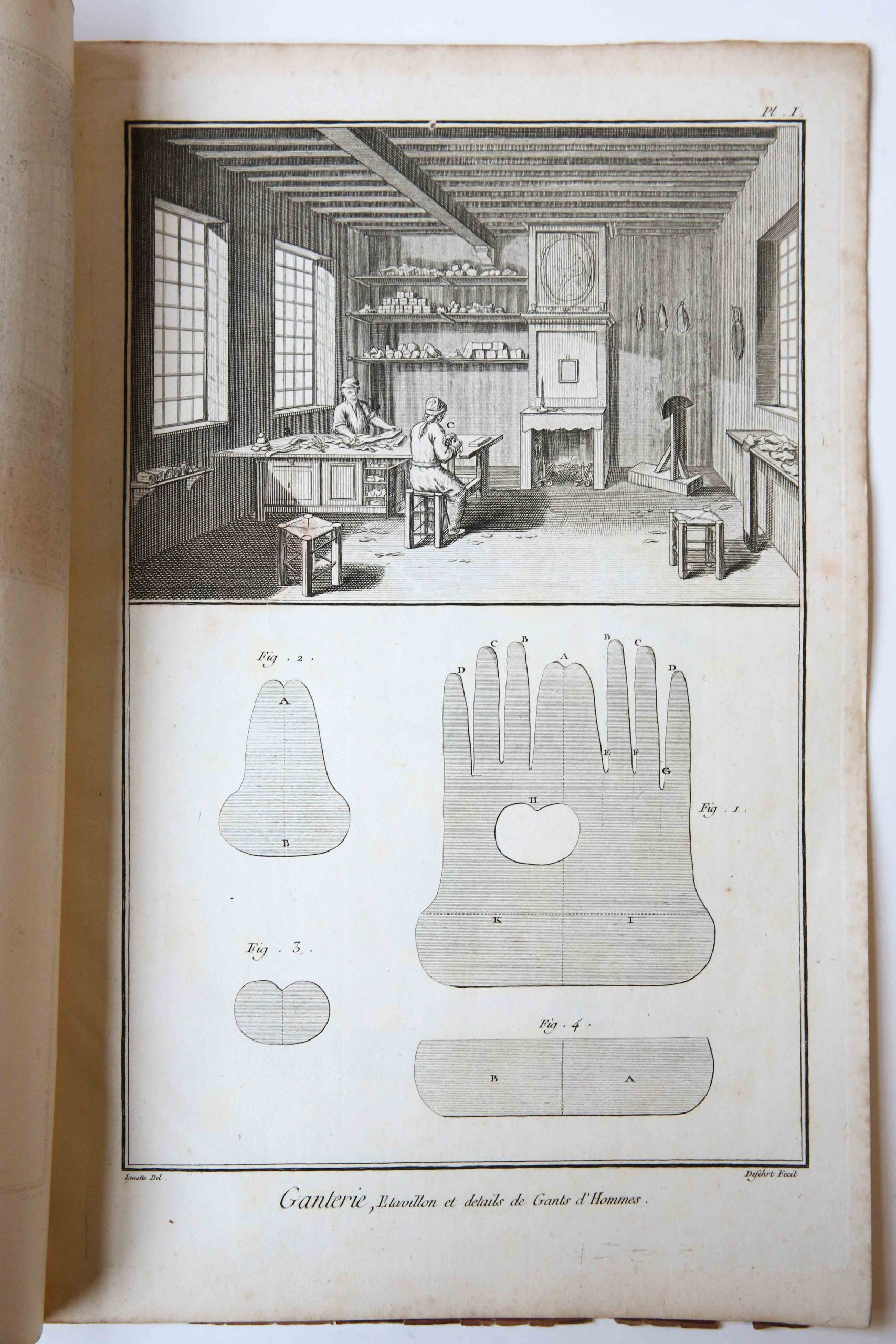Part from the Encyclopedy: Gantier [handschoenmaker].: Diderot / d'Alembert
