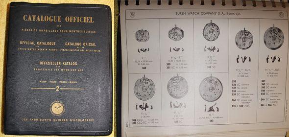 Catalogue officiel des pièces de rhabillage pour: Les Fabricants Suisses