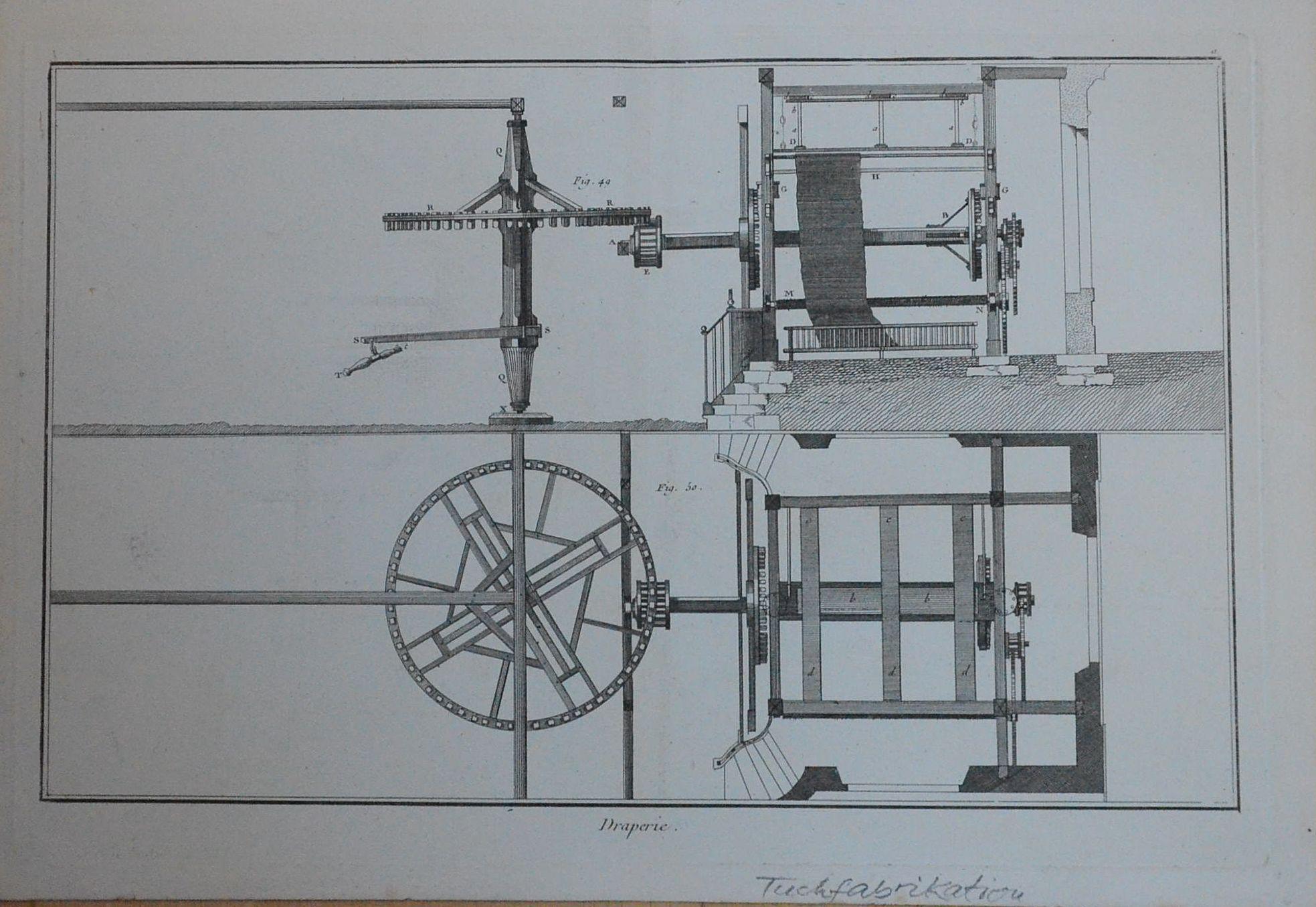 Draperie. Tuchfabrikation. Blatt 9.: Kupferstich.