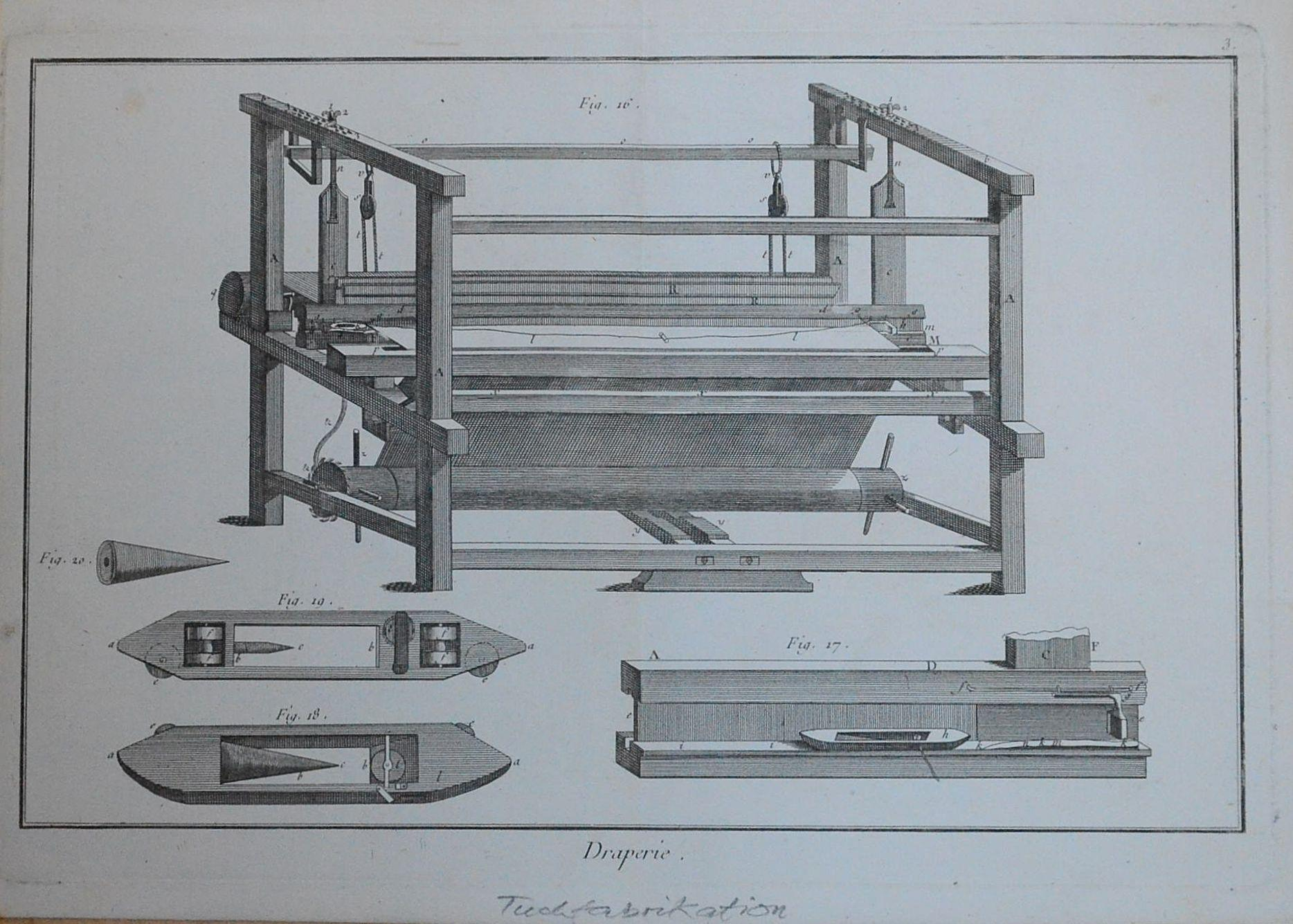 Draperie. Tuchfabrikation. Blatt 3.: Kupferstich.