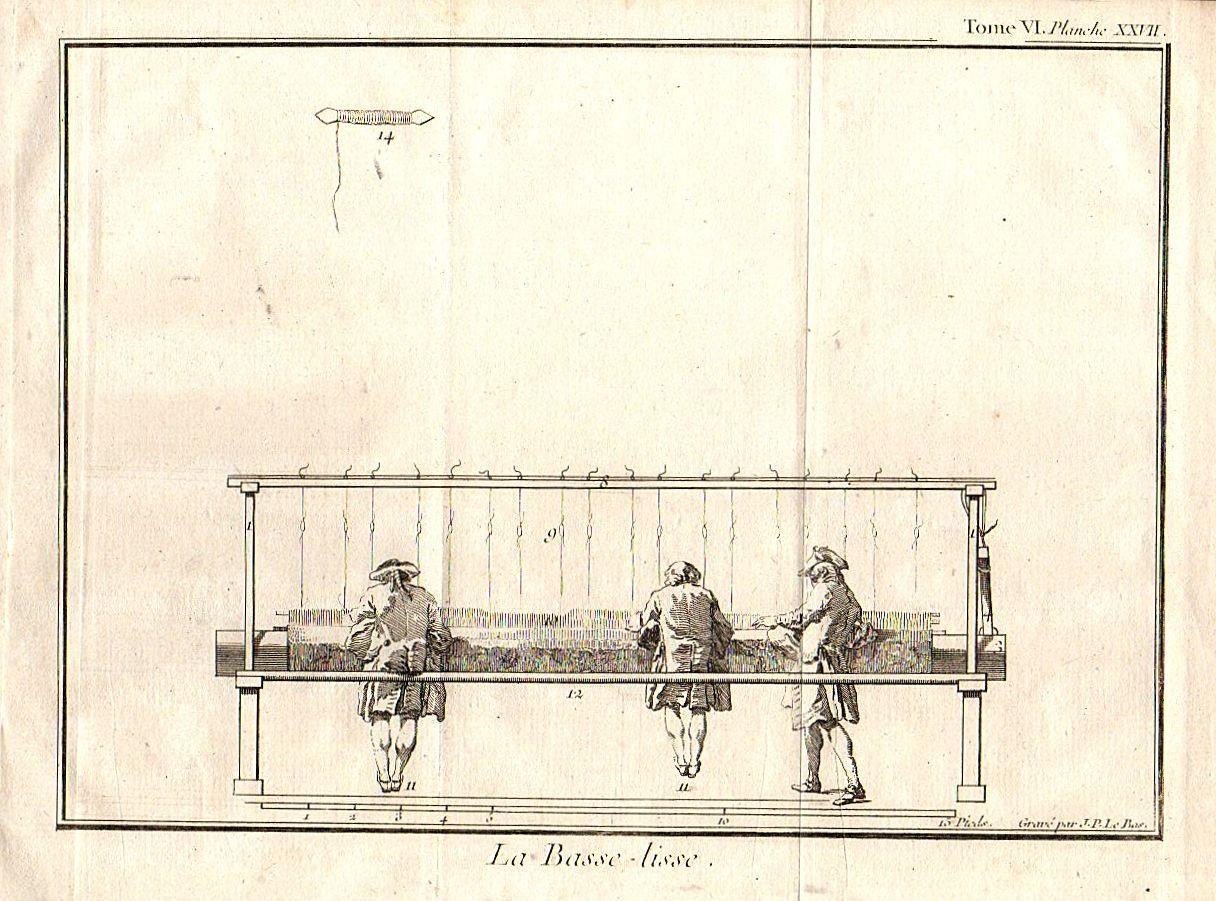 La Basse-tisse. Tiefweben. Tome VI, Pl. XXVII.: Kupferstich.