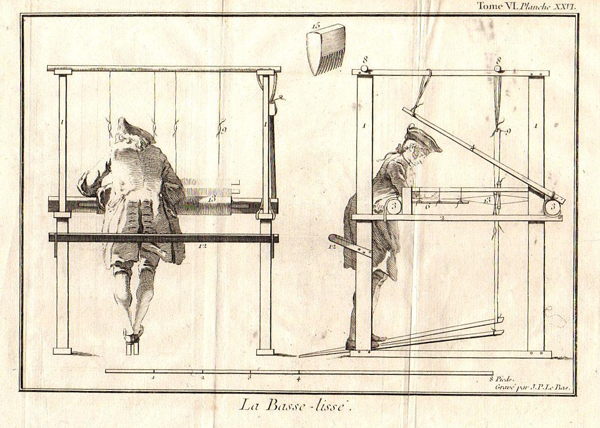 La Basse-tisse. Tiefweben. Tome VI, Pl. XXVI.: Kupferstich.