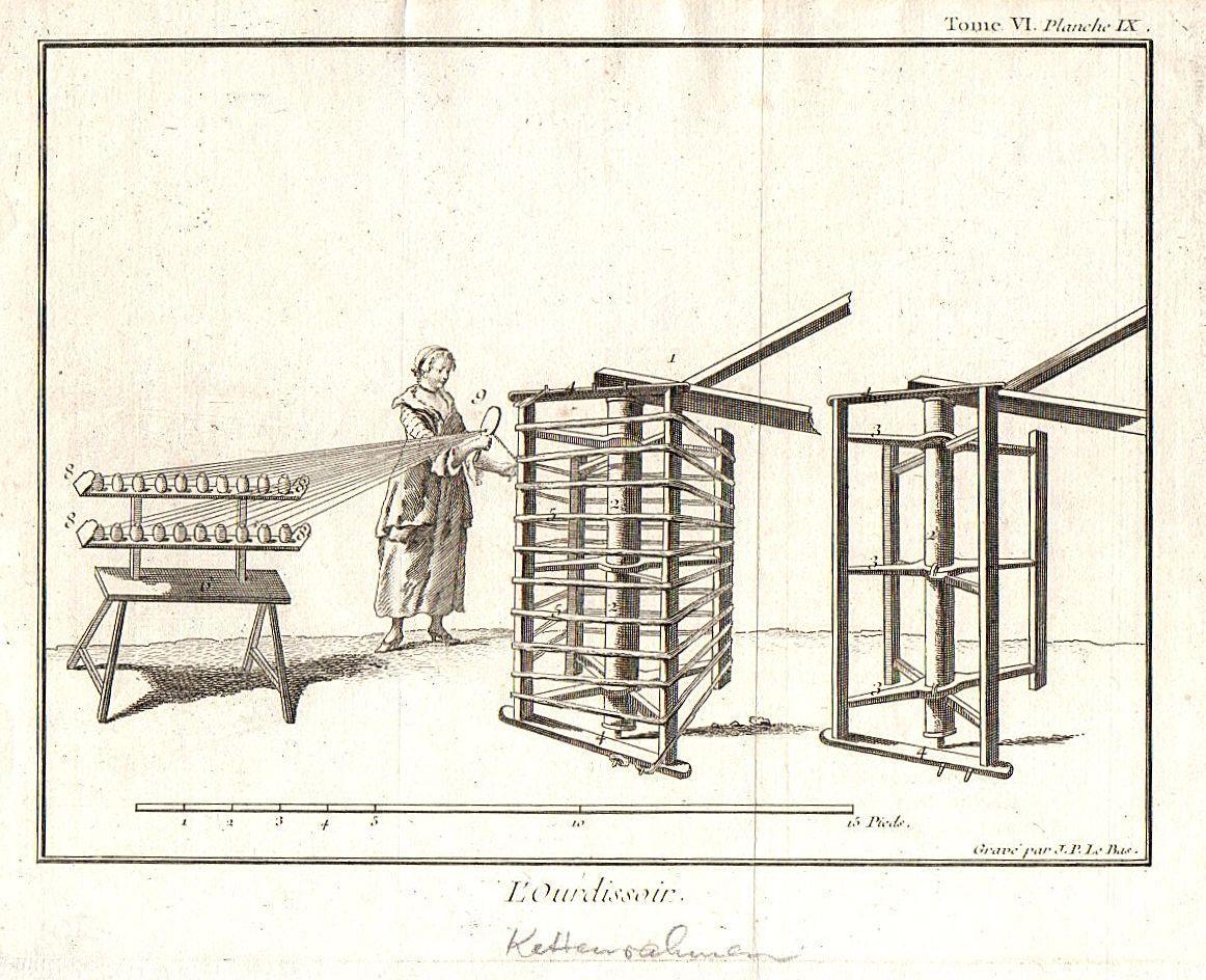 L`Ourdissoir. Kettenrahmen. Tome VI, Pl. IX.: Kupferstich.