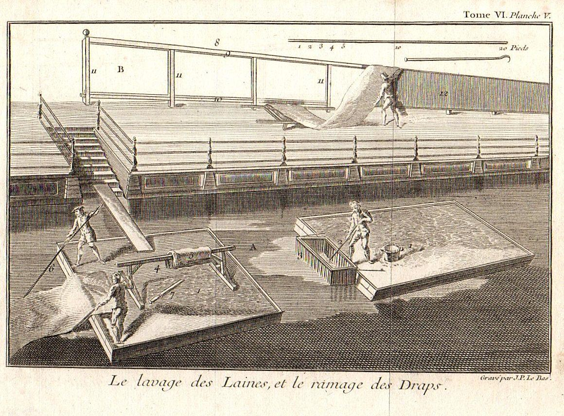 Le lavage des Laines, et le ramage: Kupferstich.