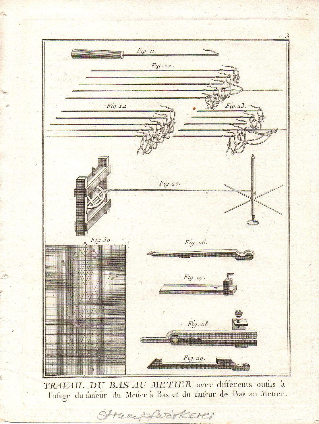Denis Diderot und Jean-Baptiste le Rond d: Kupferstich.