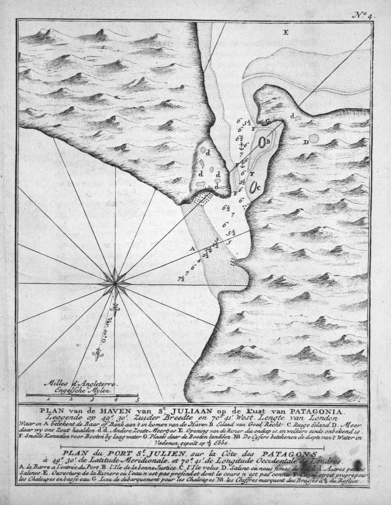 Plan van de Haven van St. Juliaan: Anson, George: