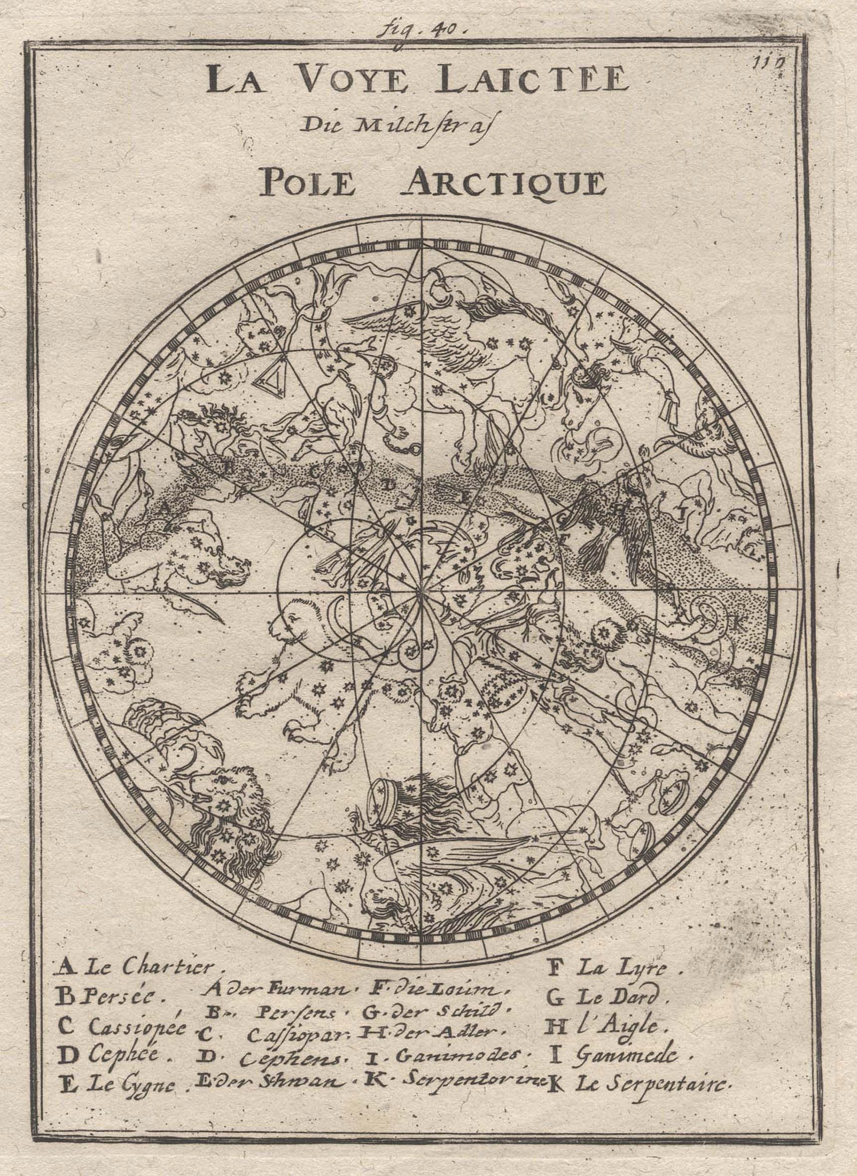 "Kst.- Karte, aus Mallet, ""La Voye Laictee.: Sternkarte ( Celestial"