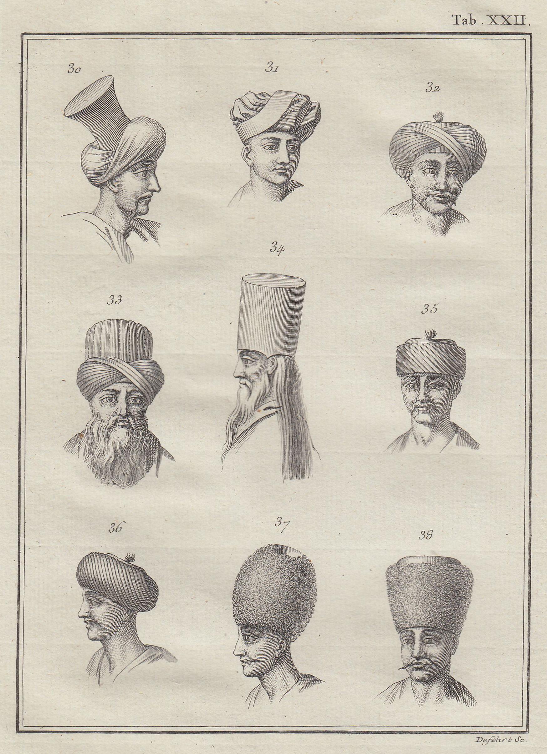 Kopfbedeckungen ( 9 Köpfe, Männer ).: Ägypten ( Egypt