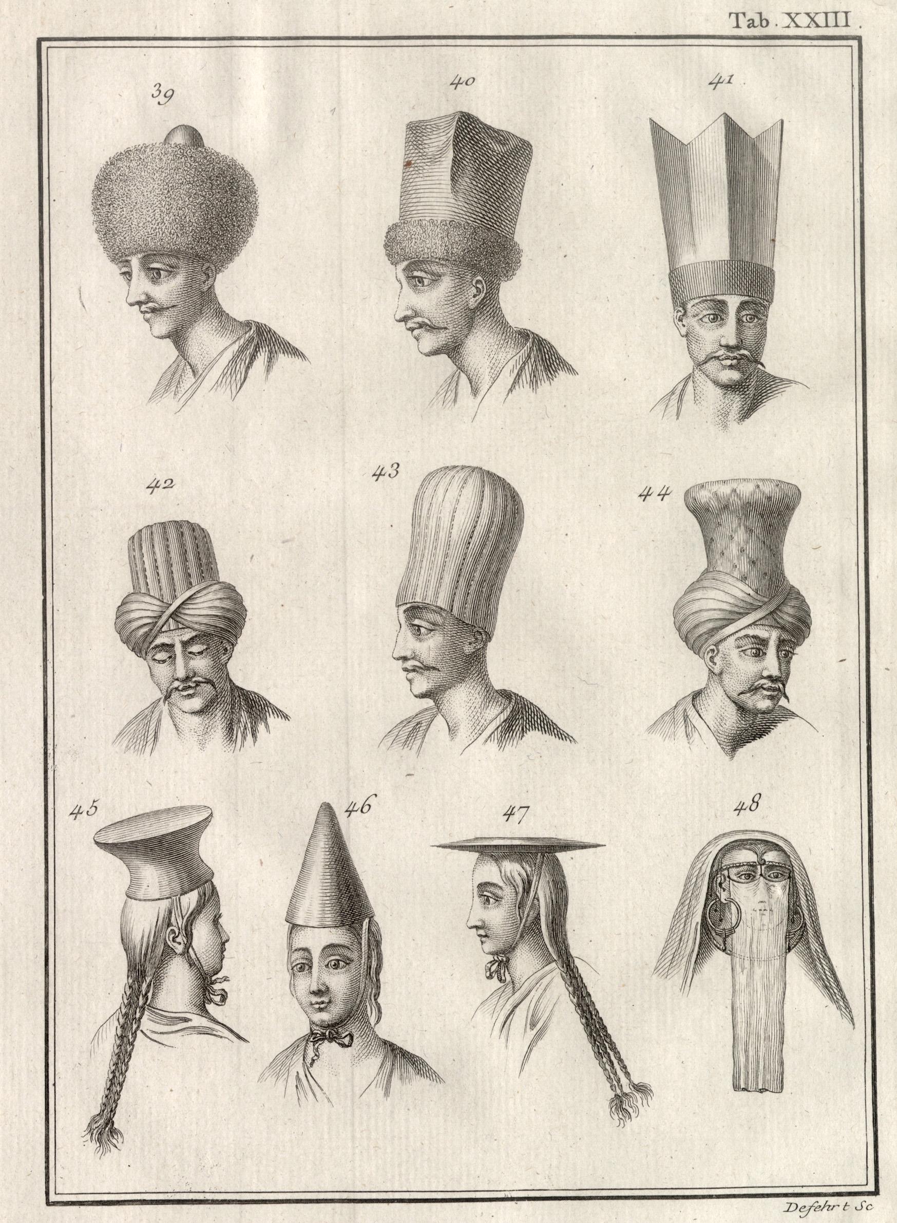 Kopfbedeckungen ( 10 Köpfe, 6 Männer, 4: Ägypten ( Egypt