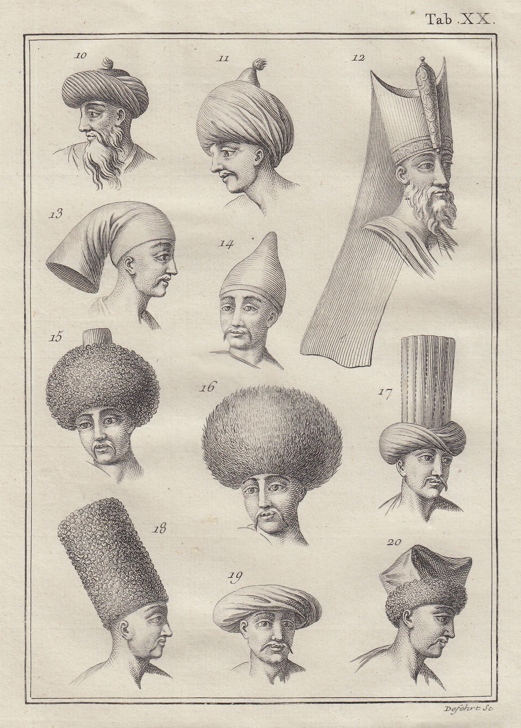 Kopfbedeckungen ( 11 Köpfe, Männer ).: Ägypten ( Egypt