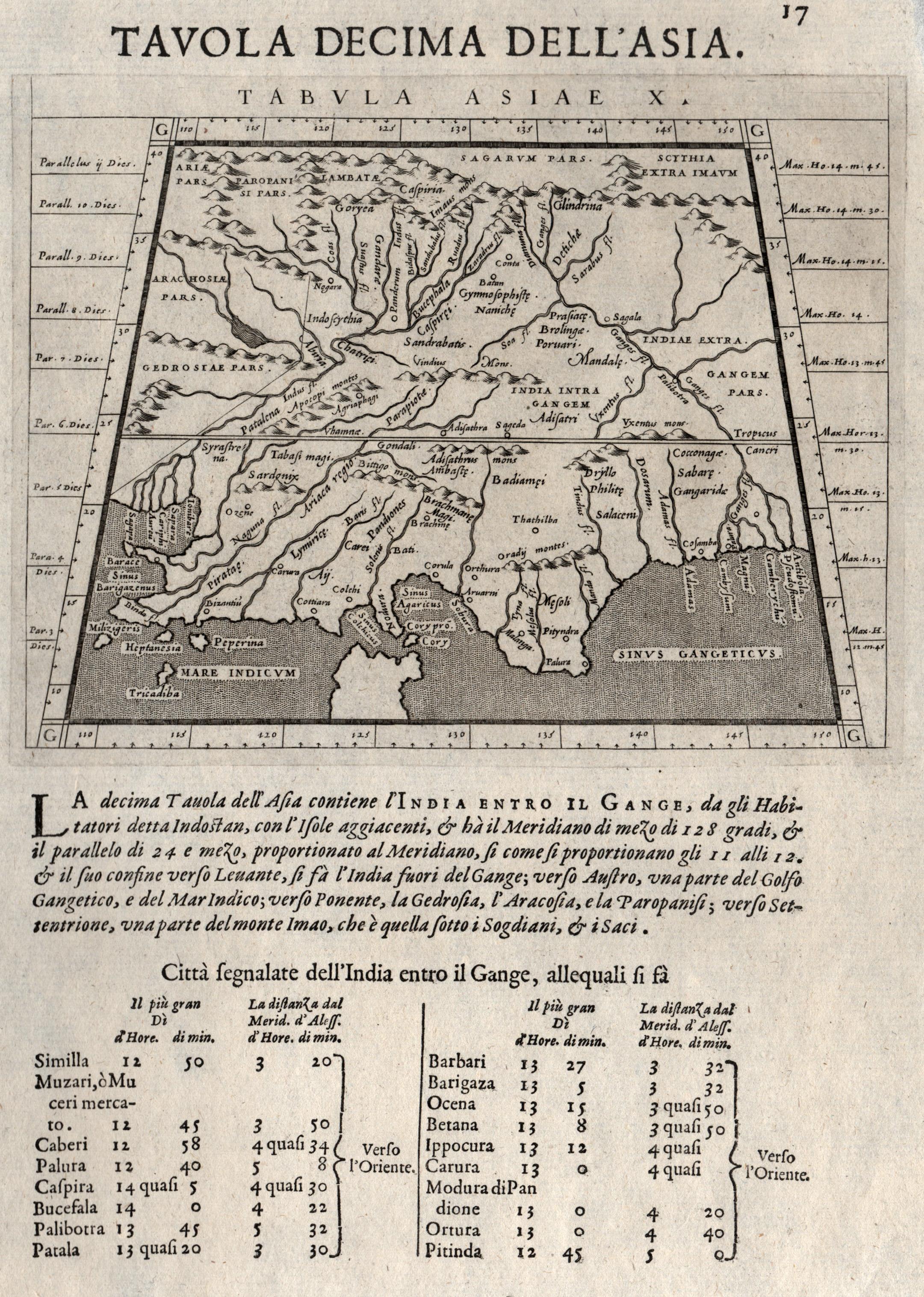 Kst.- Karte, v. Porro n. Ptolemäus b.: Indien ( India