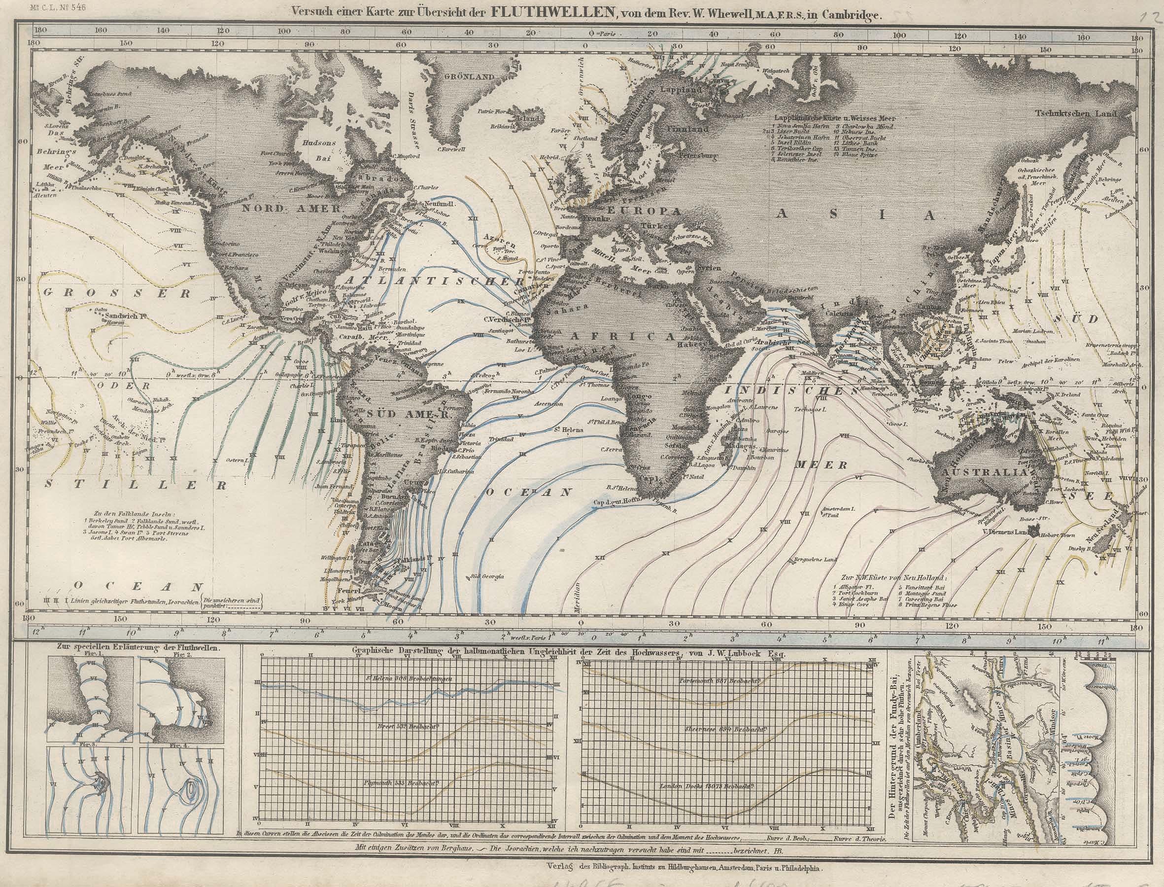 """Stst.- Karte b. B.I., """"Versuch einer Karte: Weltkarte ( World"""