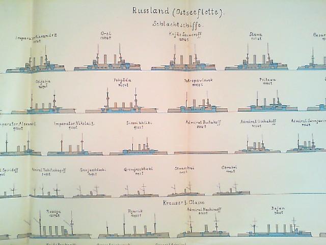 Wandtafel / Lehrtafel Russland (Ostseeflotte) Schlachtschiffe.: Kaiserliche Marine: