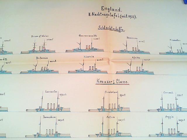 Wandtafel / Lehrtafel England II. Nachtragstafel (seit: Kaiserliche Marine: