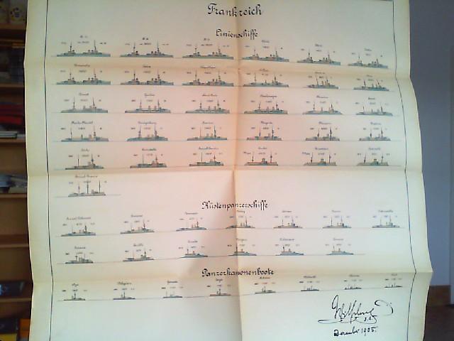 Wandtafel / Lehrtafel Frankreich: Linienschiffe, Küstenpanzerschiffe und: Kaiserliche Marine: