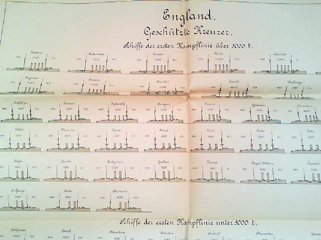 Wandtafel / Lehrtafel England: Geschützte Kreuzer -: Kaiserliche Marine: