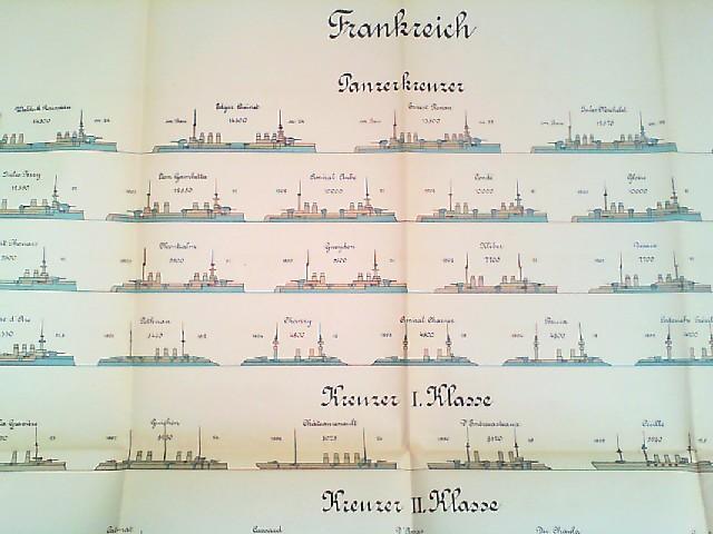Wandtafel / Lehrtafel Frankreich: Panzerkreuzer und Kreuzer: Kaiserliche Marine: