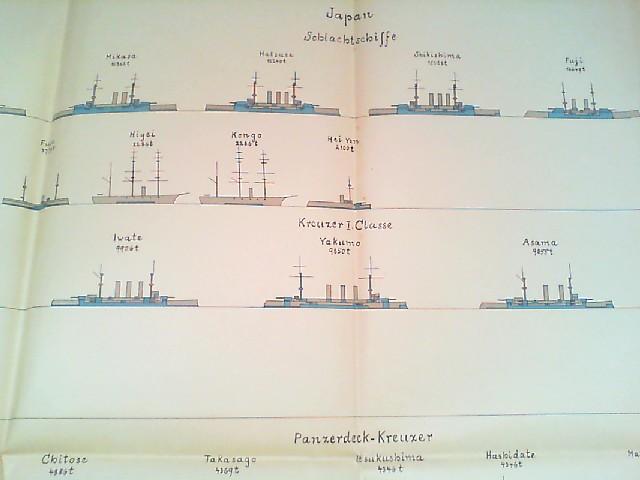 Wandtafel / Lehrtafel Japan: Schlachtschiffe und Panzerdeck.Kreuzer.: Kaiserliche Marine: