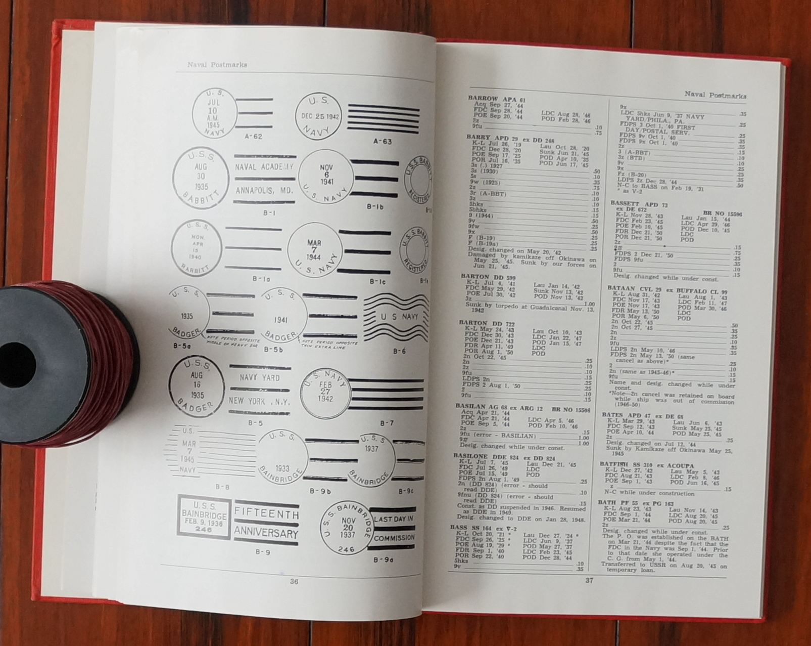 Billigs Philatelic Handbook. Volume 5 by Billig, Fritz