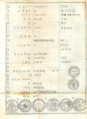 De antiquis litteris hebraeorum et graecorum. Libellus.: BIANCONI JOANNIS BAPTISTAE.