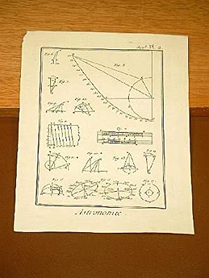 Astronomie, Suppl. Planche 2. ( Kupferstich von Benard aus der Enzyklopädie von Denis Diderot und D...