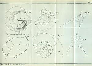 Zeitschrift für Mathematik und Physik. XXVI. Jahrgang. Beigebunden: Historisch-literarische ...
