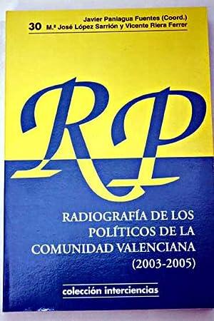 Radiografía de los políticos de la Comunidad: Paniagua, Javier
