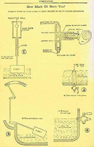 Floyd Clymer's Antique Car Repair Handbook. 1927 and Prior Years: Clymer, Floyd