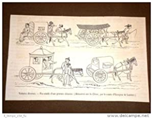 Immagine del venditore per Mezzi di trasporto e vetture in Cina nel 1871 venduto da LIBRERIA IL TEMPO CHE FU