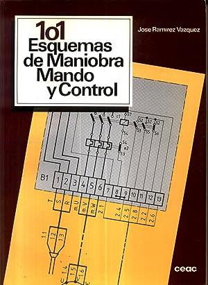 101 Esquemas de Maniobra Mando y Control: RAMIREZ