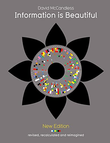 Information is Beautiful: McCandless, David