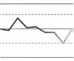 9780023960345: Fundamentals of Statistical Quality Control