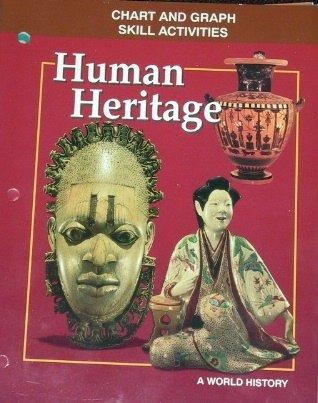 9780028231921: Human Heritage: a World History-Reteaching Activities