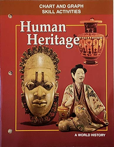 9780028231976: Human Heritage (Human Heritage; Chart and Graph Skill Activities)
