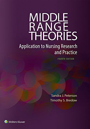 9780060000448: Middle Range Theories: Application to Nursing Research and Practice