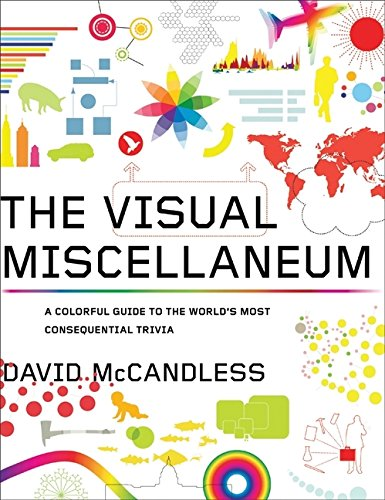 9780061748363: The Visual Miscellaneum: A Colorful Guide to the World's Most Consequential Trivia
